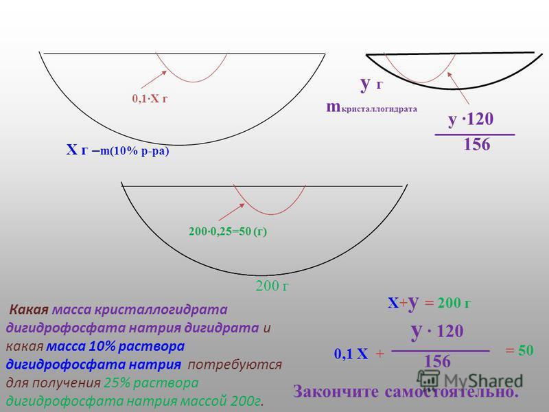 0,1·Х г Х г – m(10% р-ра) y г m кристаллогидрата 156 y ·120 0,1 X + 156 y · 120 = 50 200 г 200·0,25=50 (г) X+ y = 200 г Какая масса кристаллогидрата дигидрофосфата натрия дигидрата и какая масса 10% раствора дигидрофосфата натрия потребуются для полу