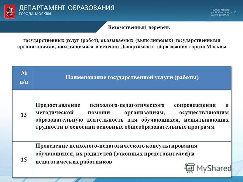 государственных услуг (работ), оказываемых (выполняемых) государственными организациями, находящимися в ведении Департамента образования города Москвы Ведомственный перечень