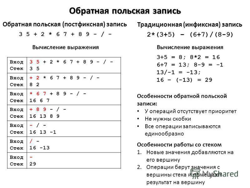 Обратная польская запись Традиционная (инфиксная) запись Обратная польская (постфиксная) запись 2*(3+5) – (6+7)/(8-9) 3 5 + 2 * 6 7 + 8 9 - / - 3+5 = 8; 8*2 = 16 6+7 = 13; 8-9 = -1 13/-1 = -13; 16 – (-13) = 29 Вход Стек 3 5 + 2 * 6 7 + 8 9 - / - 3 5