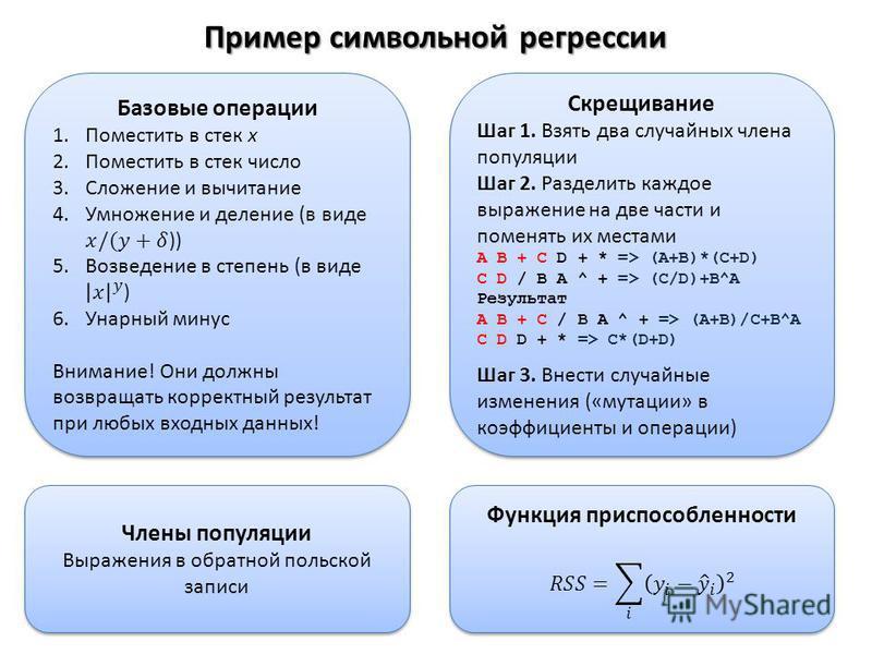 Пример символьной регрессии Члены популяции Выражения в обратной польской записи Члены популяции Выражения в обратной польской записи Скрещивание Шаг 1. Взять два случайных члена популяции Шаг 2. Разделить каждое выражение на две части и поменять их