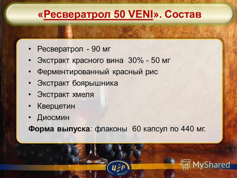 «Ресвератрол 50 VENI». Состав Ресвератрол - 90 мг Экстракт красного вина 30% - 50 мг Ферментированный красный рис Экстракт боярышника Экстракт хмеля Кверцетин Диосмин Форма выпуска: флаконы 60 капсул по 440 мг. 30