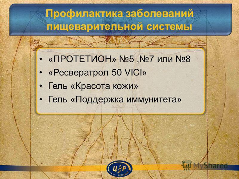 Профилактика заболеваний пищеварительной системы «ПРОТЕТИОН» 5,7 или 8 «Ресвератрол 50 VICI» Гель «Красота кожи» Гель «Поддержка иммунитета» 45