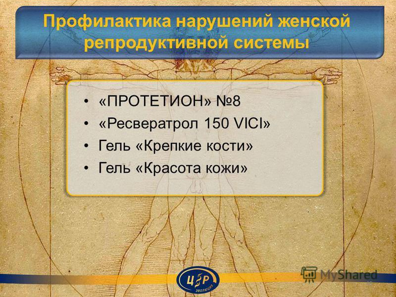 Профилактика нарушений женской репродуктивной системы «ПРОТЕТИОН» 8 «Ресвератрол 150 VICI» Гель «Крепкие кости» Гель «Красота кожи» 48