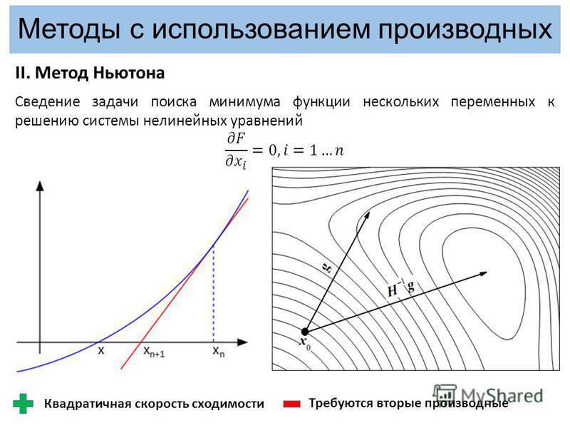 Методы с использованием производных Квадратичная скорость сходимости Требуются вторые производные