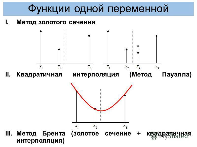 I.Метод золотого сечения II.Квадратичная интерполяция (Метод Пауэлла) III.Метод Брента (золотое сечение + квадратичная интерполяция) Функции одной переменной