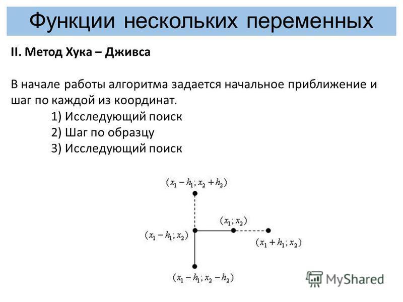 Функции нескольких переменных II. Метод Хука – Дживса В начале работы алгоритма задается начальное приближение и шаг по каждой из координат. 1) Исследующий поиск 2) Шаг по образцу 3) Исследующий поиск