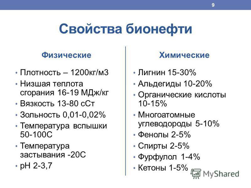 Свойства бионефти Физические Плотность – 1200 кг/м 3 Низшая теплота сгорания 16-19 МДж/кг Вязкость 13-80 с Ст Зольность 0,01-0,02% Температура вспышки 50-100С Температура застывания -20С рН 2-3,7 Химические Лигнин 15-30% Альдегиды 10-20% Органические