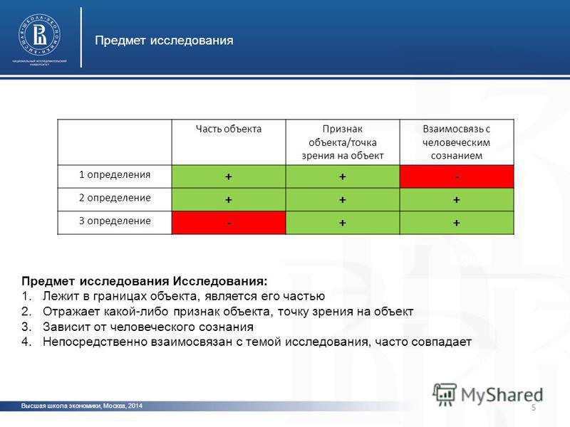 Высшая школа экономики, Москва, 2014 Предмет исследования фото фот фото Часть объекта Признак объекта/точка зрения на объект Взаимосвязь с человеческим сознанием 1 определения ++- 2 определение +++ 3 определение -++ Предмет исследования Исследования: