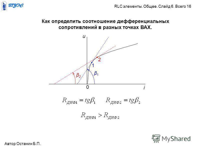i u 0 1 β2β2 2 β1β1 Как определить соотношение дифференциальных сопротивлений в разных точках ВАХ. Автор Останин Б.П. RLC элементы. Общее. Слайд 6. Всего 16