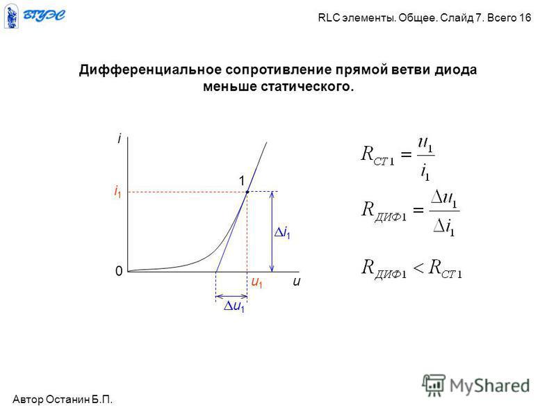i 0 1 i1i1 u1u1 u u 1 i 1 Дифференциальное сопротивление прямой ветви диода меньше статического. Автор Останин Б.П. RLC элементы. Общее. Слайд 7. Всего 16