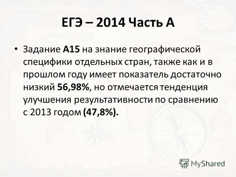 ЕГЭ – 2014 Часть А Задание А15 на знание географической специфики отдельных стран, также как и в прошлом году имеет показатель достаточно низкий 56,98%, но отмечается тенденция улучшения результативности по сравнению с 2013 годом (47,8%).
