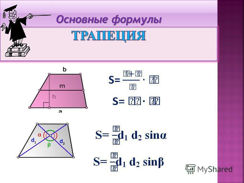 S=аh S =a 2 sinα S = 2ar S = 1/2 d1d2d1d2