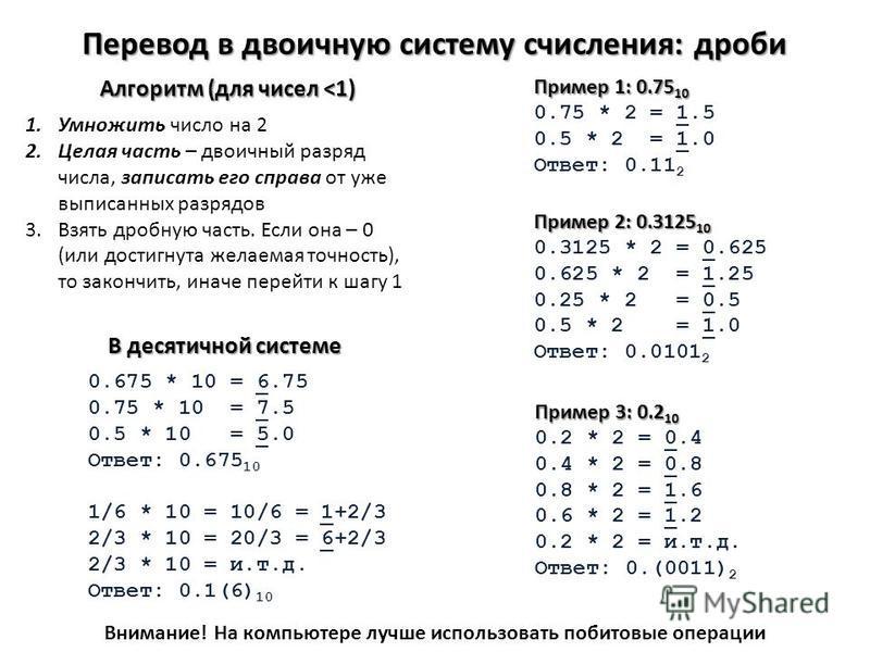 Перевод в двоичную систему счисления: дроби Алгоритм (для чисел