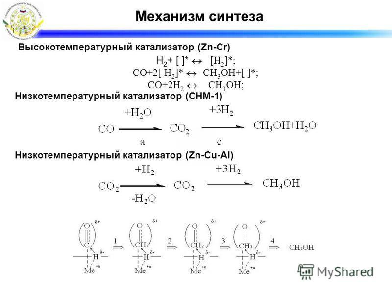 Механизм синтеза Высокотемпературный катализатор (Zn-Cr) H 2 + [ ]* [H 2 ]*; CO+2[ H 2 ]* CH 3 OH+[ ]*; CO+2H 2 CH 3 OH; Низкотемпературный катализатор (СНМ-1) Низкотемпературный катализатор (Zn-Cu-Al)