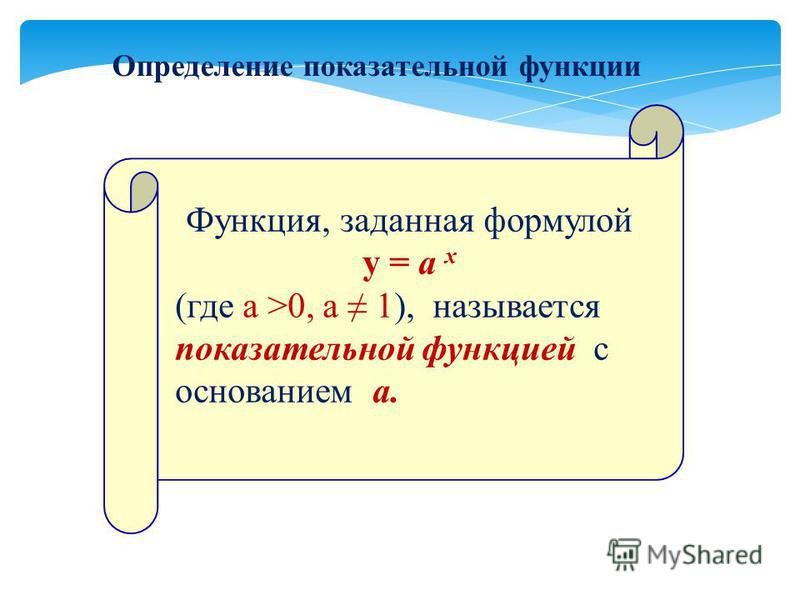 Определение показательной функции Функция, заданная формулой у = а х (где а >0, а 1), называется показательной функцией с основанием а.