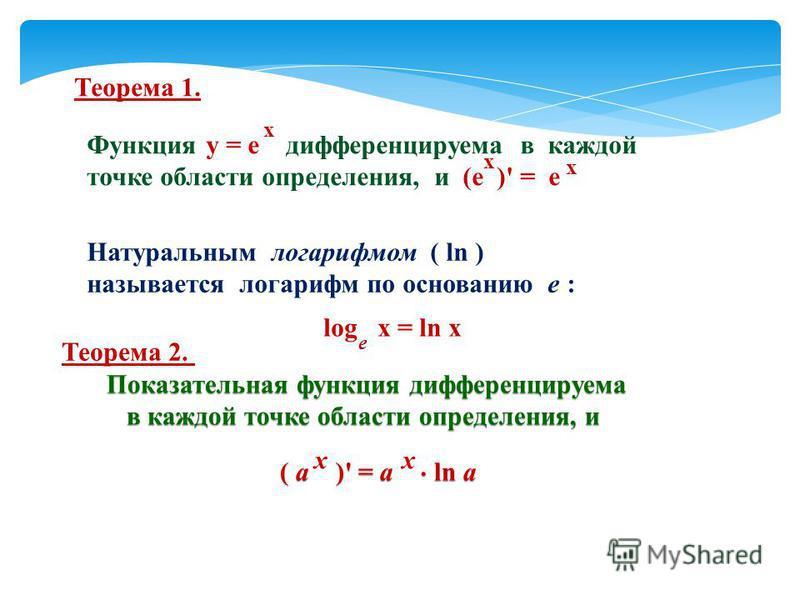Теорема 1. Функция у = е дифференцируема в каждой точке области определения, и (е )' = е х х х Натуральным логарифмом ( ln ) называется логарифм по основанию е : log x = ln x е Показательная функция дифференцируема Показательная функция дифференцируе
