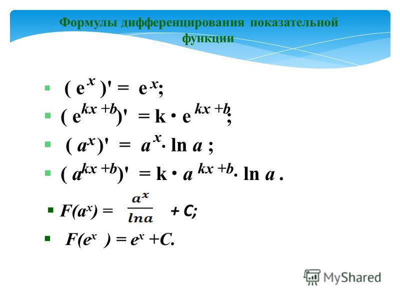 Формулы дифференцирования показательной функции ( e )' = e ; ( e )' = k e ; ( a )' = a ln a ; ( a )' = k a ln a. x kx +b x x x F(a x ) = + C; F(e x ) = e x +C.