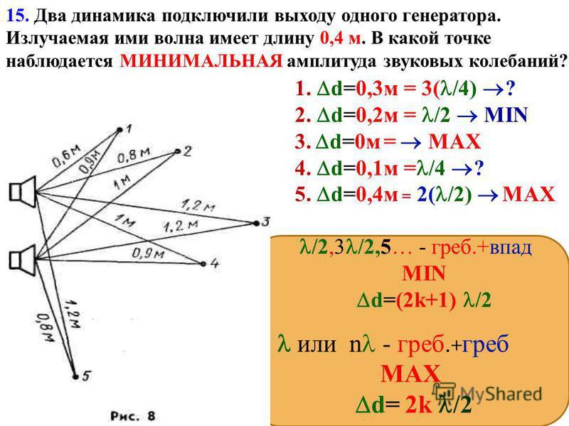 а 2 вторая производная Li 2 /2,q 2 /2C W B m 2,E m 2 W 4 14. Чему равно отношение амплитуд колебаний индукции магнитного поля В 1 /В 2 электромагнитной волны при одинаковой амплитуде колебаний электрического тока в вибраторе, если частоты колебаний ν