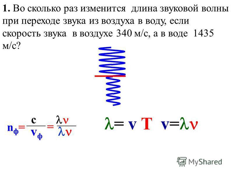 2. Емкость конденсатора в колебательном контуре радиоприёмника меняется от 10 до 100 пФ, индуктивность катушки в контуре 50 мк Гн. В каком диапазоне длин волн работает радиоприёмник? T= 2 LC = v T