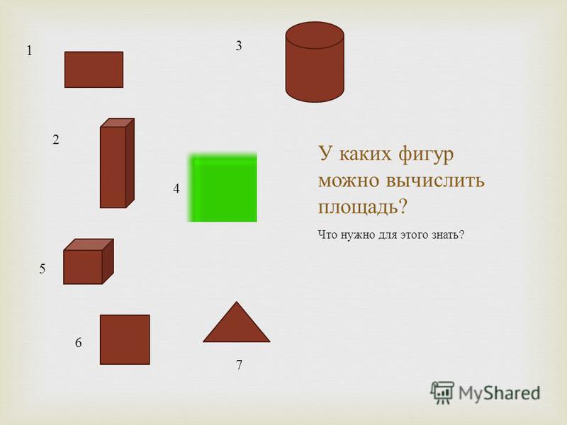 У каких фигур можно вычислить площадь ? Что нужно для этого знать ? 1 2 3 4 5 6 7