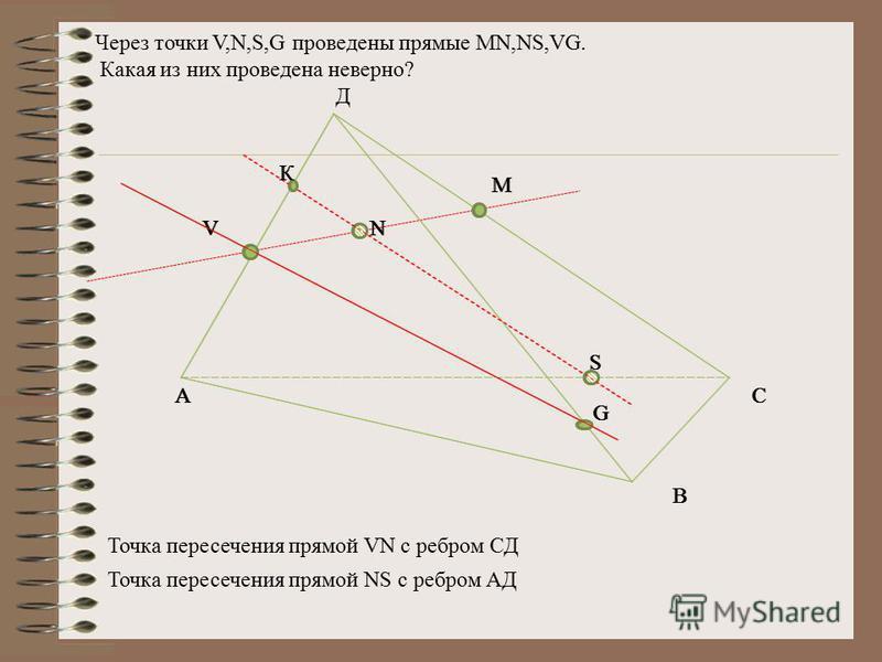 В Через точки V,N,S,G проведены прямые MN,NS,VG. Какая из них проведена неверно? В Д Точка пересечения прямой VN с ребром СД Точка пересечения прямой NS с ребром АД АС VN S G М К АС VN S G М К
