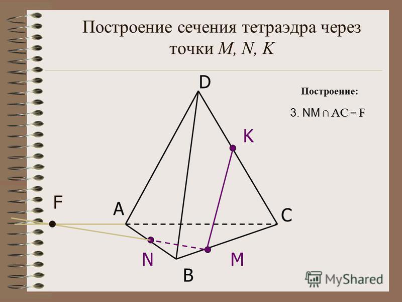 Построение сечения тетраэдра через точки M, N, K А B D C NM K F Построение: АС = F 3. NM АС = F