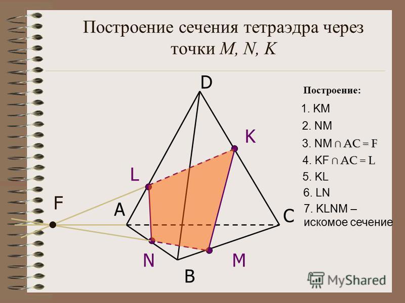 Построение сечения тетраэдра через точки M, N, K А B D C NM K L F Построение: 1. KM 2. NM АС = F 3. NM АС = F АС = L 4. KF АС = L 5. KL 6. LN 7. KLNM – искомое сечение