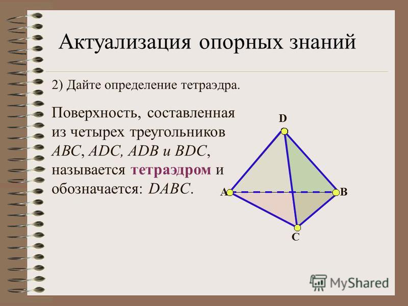 2) Дайте определение тетраэдра. Поверхность, составленная из четырех треугольников АВС, ADC, ADB и BDC, называется тетраэдром и обозначается: DABC. D A B C Актуализация опорных знаний