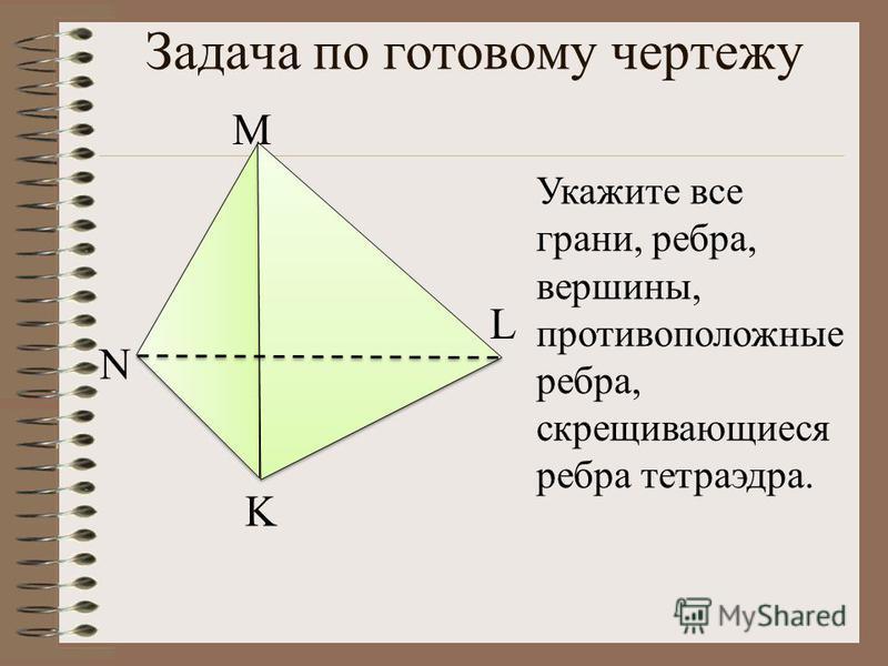 Задача по готовому чертежу K N M L Укажите все грани, ребра, вершины, противоположные ребра, скрещивающиеся ребра тетраэдра.