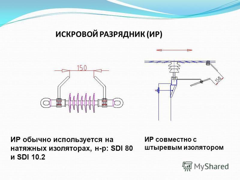 ИСКРОВОЙ РАЗРЯДНИК (ИР) ИР обычно используется на натяжных изоляторах, н-р: SDI 80 и SDI 10.2 ИР совместно с штыревым изолятором