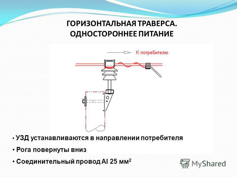 ГОРИЗОНТАЛЬНАЯ ТРАВЕРСА. ОДНОСТОРОННЕЕ ПИТАНИЕ УЗД устанавливаются в направлении потребителя Рога повернуты вниз Соединительный провод Al 25 мм 2