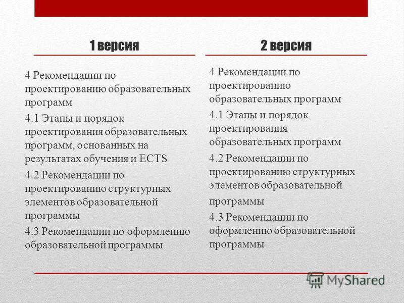 1 версия 4 Рекомендации по проектированию образовательных программ 4.1 Этапы и порядок проектирования образовательных программ, основанных на результатах обучения и ECTS 4.2 Рекомендации по проектированию структурных элементов образовательной програм