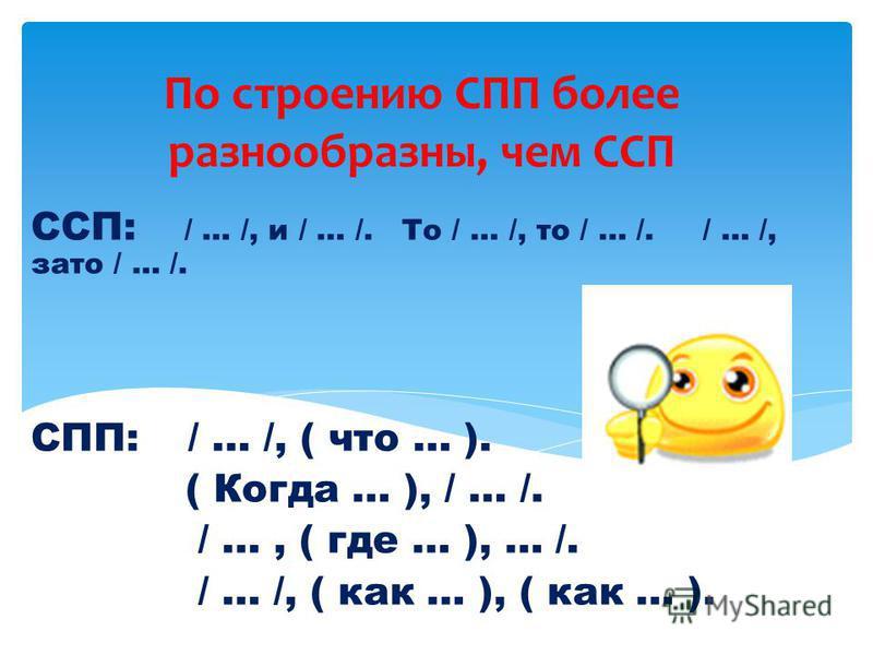 По строению СПП более разнообразны, чем ССП ССП: / … /, и / … /. То / … /, то / … /. / … /, зато / … /. СПП: / … /, ( что … ). ( Когда … ), / … /. / …, ( где … ), … /. / … /, ( как … ), ( как … ).