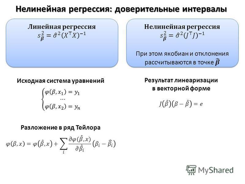 Нелинейная регрессия: доверительные интервалы Исходная система уравнений Результат линеаризации в векторной форме Разложение в ряд Тейлора