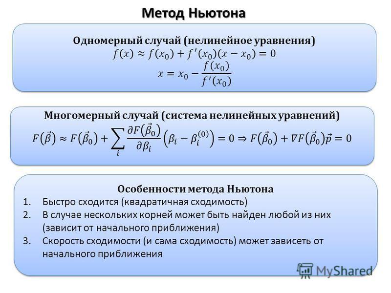 Метод Ньютона Особенности метода Ньютона 1. Быстро сходится (квадратичная сходимость) 2. В случае нескольких корней может быть найден любой из них (зависит от начального приближения) 3. Скорость сходимости (и сама сходимость) может зависеть от началь