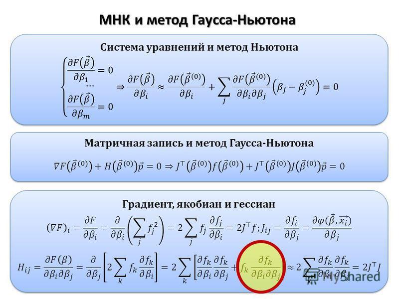 Матричная запись и метод Гаусса-Ньютона Система уравнений и метод Ньютона Градиент, якобиан и гессиан МНК и метод Гаусса-Ньютона