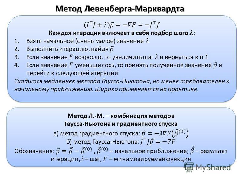 Метод Левенберга-Марквардта