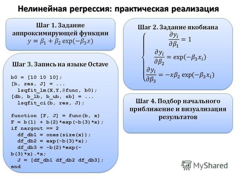 Нелинейная регрессия: практическая реализация Шаг 3. Запись на языке Octave b0 = [10 10 10]; [b, res, J] =... lsqfit_lm(X,Y,@func, b0); [db, b_lb, b_ub, sb] =... lsqfit_ci(b, res, J); function [F, J] = func(b, x) F = b(1) + b(2)*exp(-b(3)*x); if narg