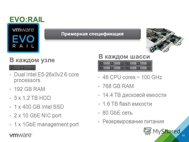EVO:RAIL 11 В каждом узле Dual Intel E5-26x0v2 6 core processors 192 GB RAM 3 x 1.2 TB HDD 1 x 400 GB Intel SSD 2 x 10 GbE NIC port 1 x 1GbE management port В каждом шасси 48 CPU cores ~ 100 GHz 768 GB RAM 14.4 TB дисковой емкости 1.6 TB flash емкост