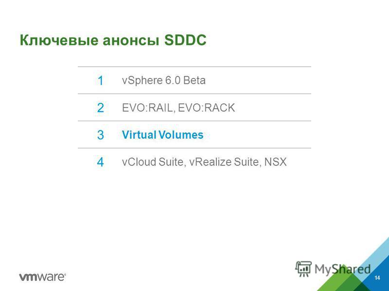 Ключевые анонсы SDDC 1 vSphere 6.0 Beta 2 EVO:RAIL, EVO:RACK 3 Virtual Volumes 4 vCloud Suite, vRealize Suite, NSX 14