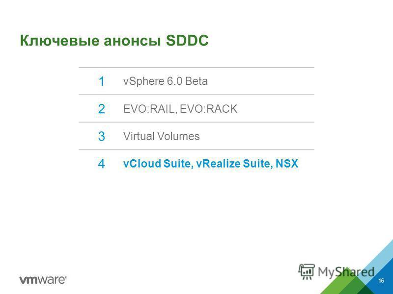 Ключевые анонсы SDDC 1 vSphere 6.0 Beta 2 EVO:RAIL, EVO:RACK 3 Virtual Volumes 4 vCloud Suite, vRealize Suite, NSX 16