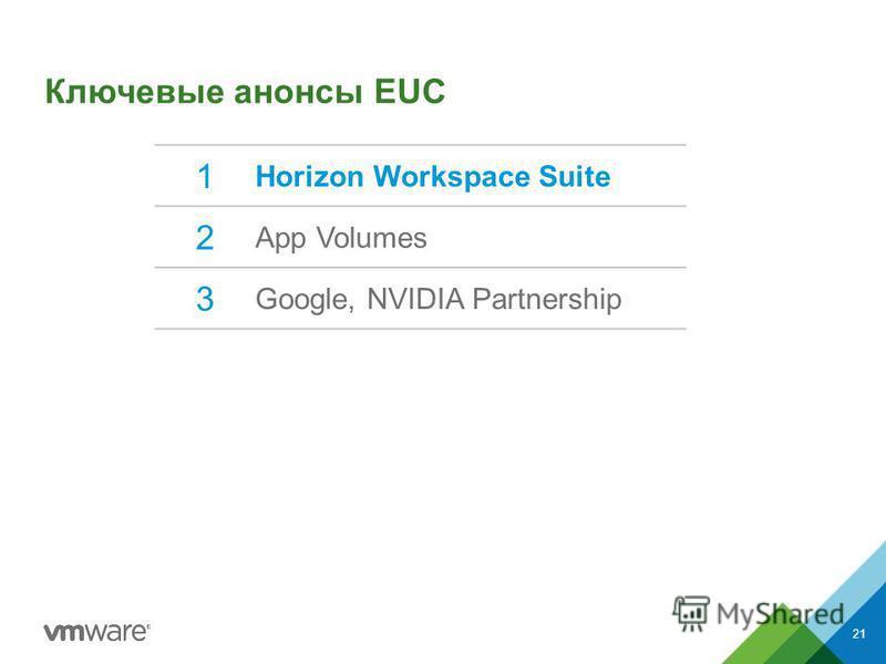 Ключевые анонсы EUC 1 Horizon Workspace Suite 2 App Volumes 3 Google, NVIDIA Partnership 21