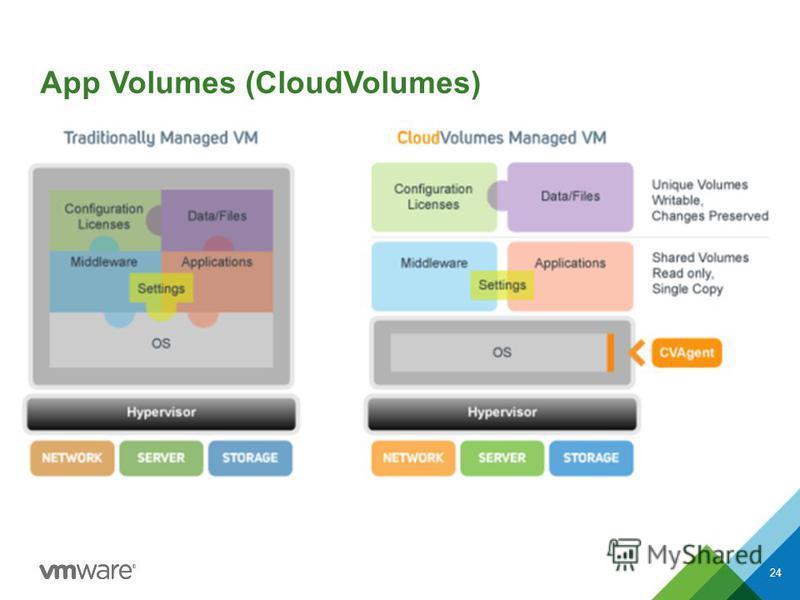 App Volumes (CloudVolumes) 24