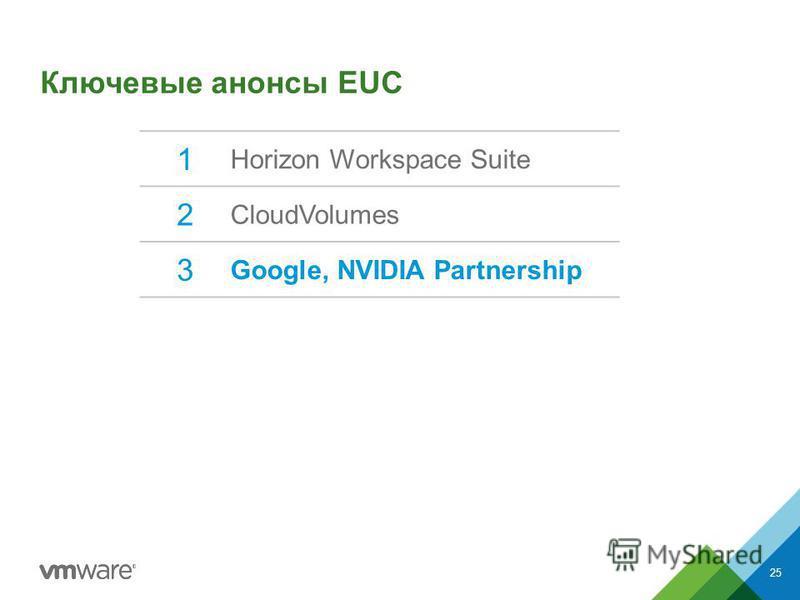 Ключевые анонсы EUC 1 Horizon Workspace Suite 2 CloudVolumes 3 Google, NVIDIA Partnership 25