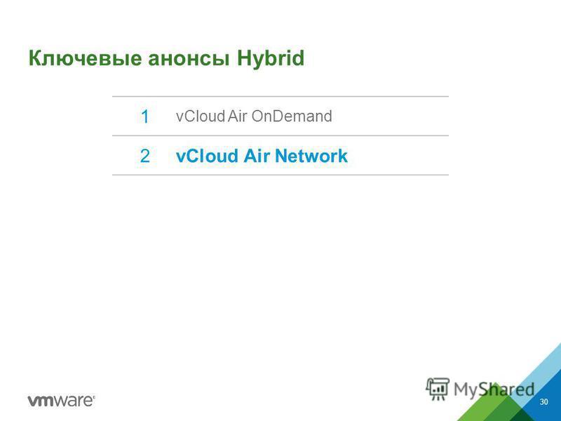 Ключевые анонсы Hybrid 1 vCloud Air OnDemand 2vCloud Air Network 30
