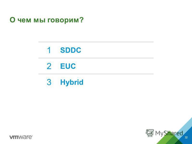 О чем мы говорим? 32 1 SDDC 2 EUC 3 Hybrid