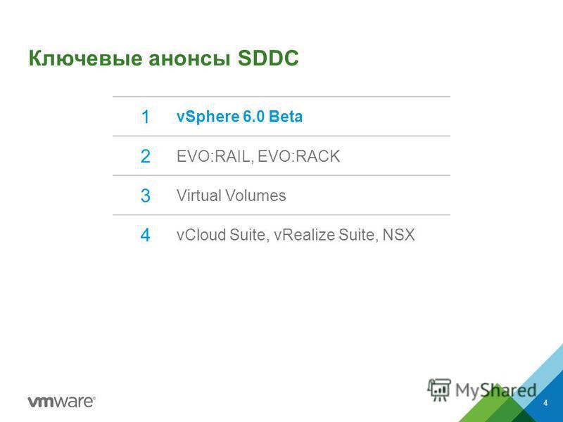Ключевые анонсы SDDC 1 vSphere 6.0 Beta 2 EVO:RAIL, EVO:RACK 3 Virtual Volumes 4 vCloud Suite, vRealize Suite, NSX 4