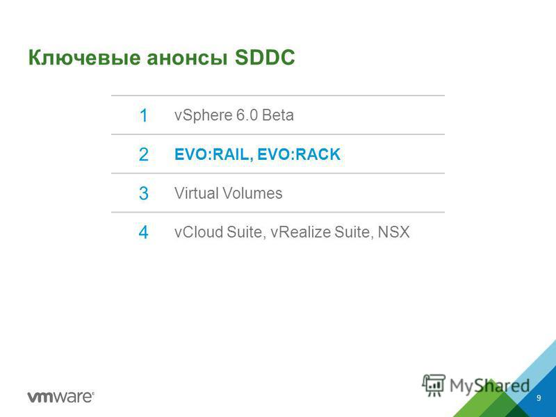 Ключевые анонсы SDDC 1 vSphere 6.0 Beta 2 EVO:RAIL, EVO:RACK 3 Virtual Volumes 4 vCloud Suite, vRealize Suite, NSX 9