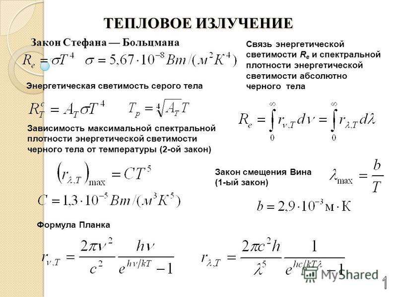 ТЕПЛОВОЕ ИЗЛУЧЕНИЕ Закон Стефана Больцмана Связь энергетической светимости R e и спектральной плотности энергетической светимости абсолютно черного тела Энергетическая светимость серого тела Закон смещения Вина (1-ый закон) Зависимость максимальной с