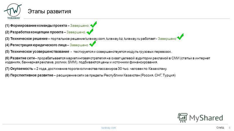 Этапы развития Слайд 6 turaway.com (1) Формирование команды проекта – Завершено. (2) Разработка концепции проекта – Завершено. (3) Техническое решение – портальное решение turaway.com, turaway.kz, turaway.ru работает - Завершено (4) Регистрация юриди